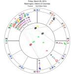 Solar Eclipse March 20 15